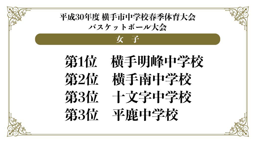 中学校春季体育大会結果.017