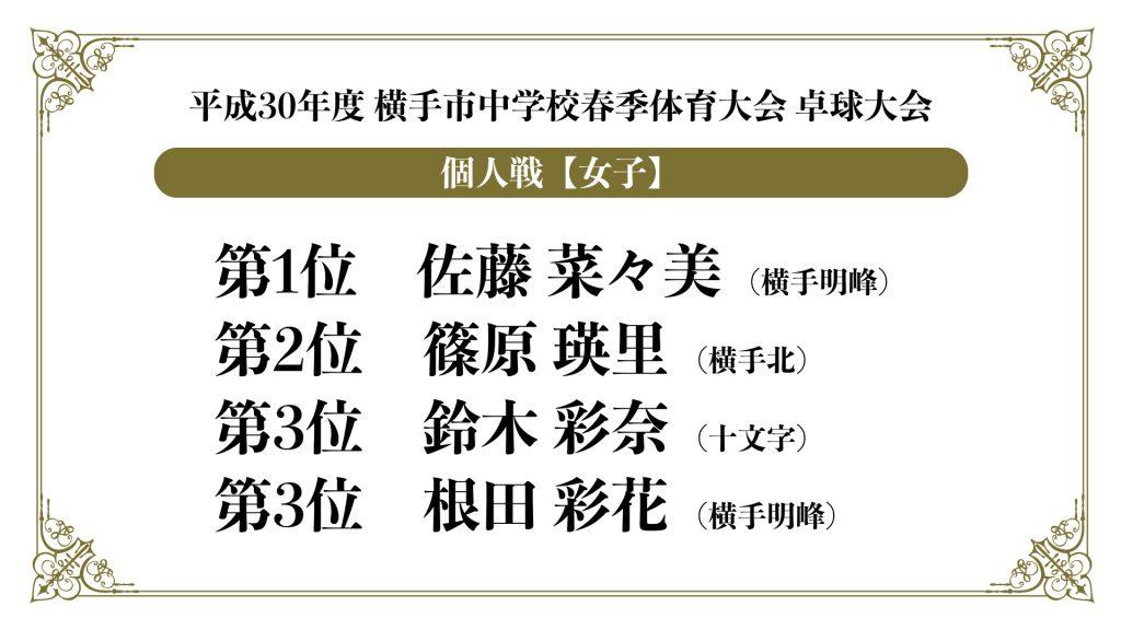 中学校春季体育大会結果.004