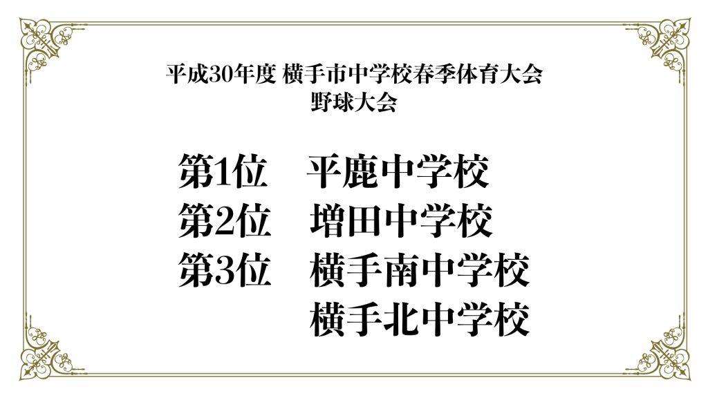 中学校春季体育大会結果.022